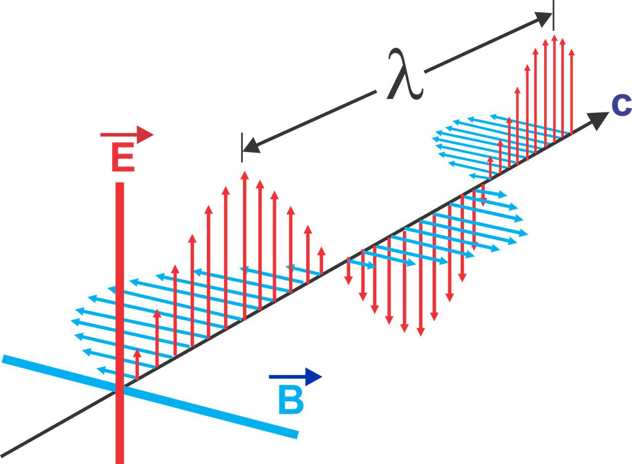 Badanie pola magnetycznego, czego nie widać?